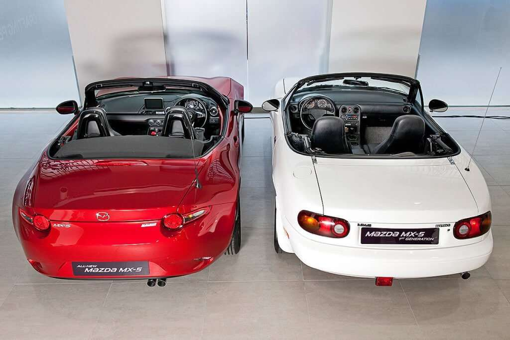 Mx5 comparisons